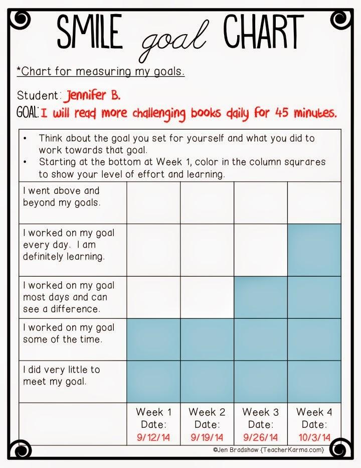 Teach your students how to set goals for themselves.  TeacherKarma.com