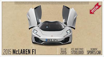 2015 McLaren F1