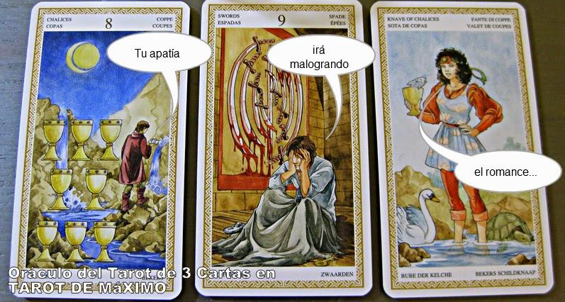 Tarot gratis oraculo or 225 culo del tarot de 3 cartas lectura express de obsequio para ti - El espejo tarot gratis ...