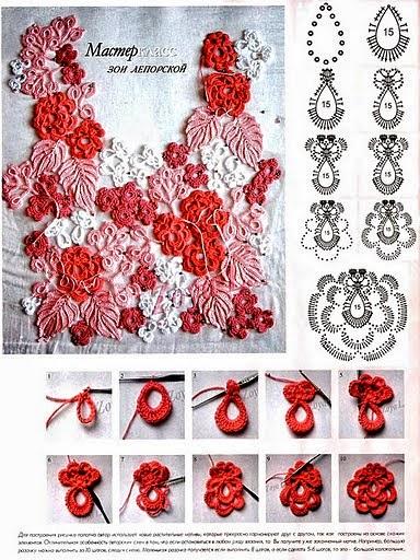 Flores y hojas en crochet irlandés - paso a paso y diagramas