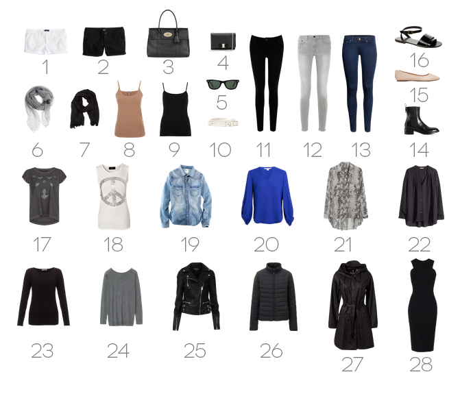 Light by Coco: Spring/summer capsule wardrobe