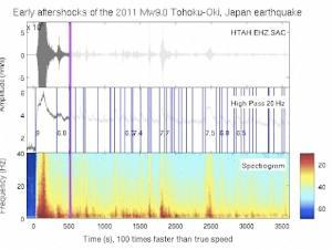 Innerlight and innersound 03012012 04012012 pada jumat 11 maret 2011 pukul 1346 waktu setempat gempa 90 skala richter mengguncang jepang lindu juga menyebabkan gelombang tsunami setinggi 10 meter ccuart Gallery