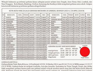 Kalender 2004 Lajnah Falakiyah NU Gresik - 4 Gerhana secara global