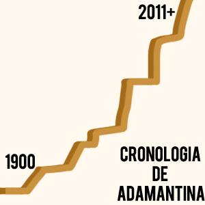 Cronologia de Adamantina SP