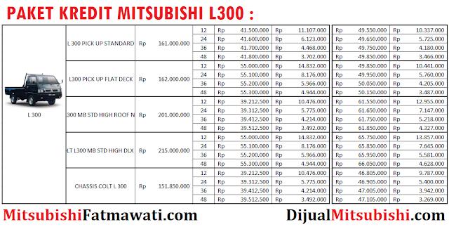 Harga mitsubishi l300 nik 2013 mitsubishi jakarta