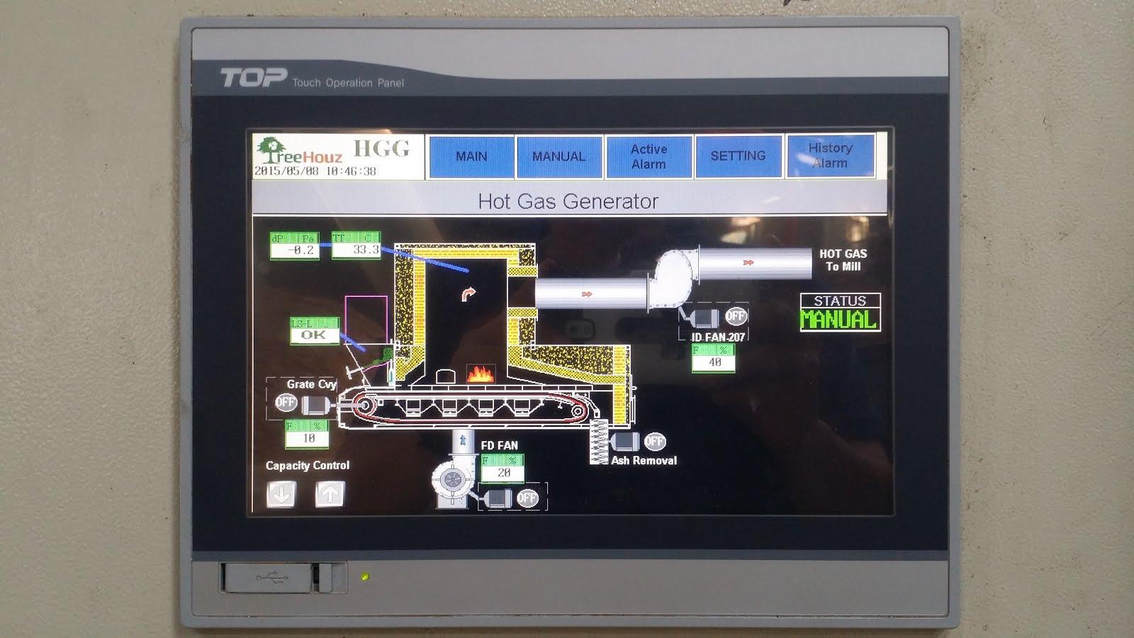 HGG HMI Control