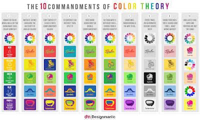 Color Theory 10 Commandments