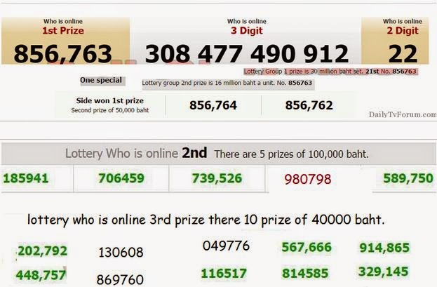 Thai lottery Live Result 01-09-2014