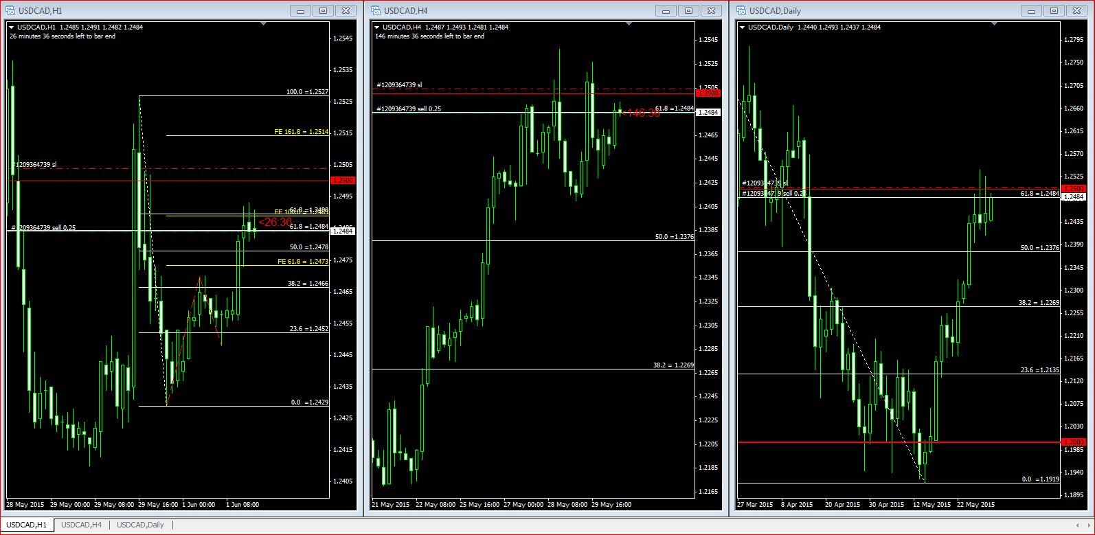 A Great Free Online Forex Trading Journal  Trading Heroes