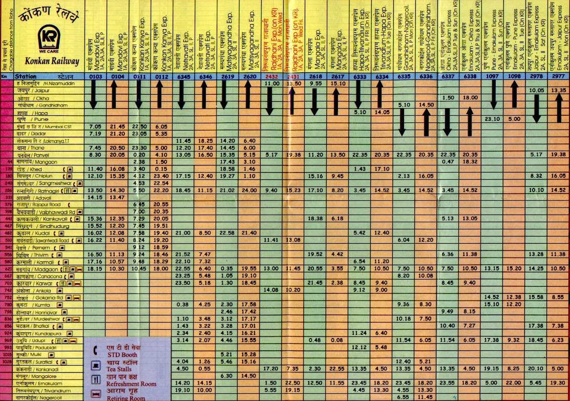 Konkan Railway time table