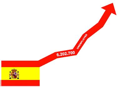 Paro España previsión