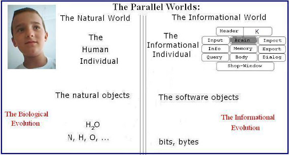 The Parallel Worlds