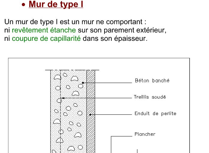comment choisir les types de murs et voiles outils livres exercices et vid os. Black Bedroom Furniture Sets. Home Design Ideas