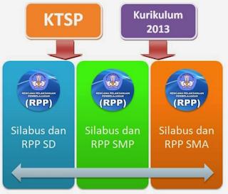 RPP SD/MI KURIKULUM 2013 Lengkap Edisi Revisi