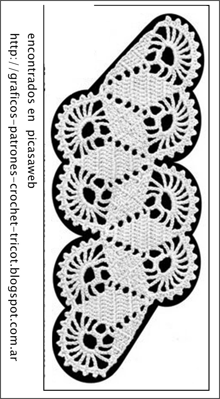 crochet fabric , CROCHET - GANCHILLO - PATRONES - GRAFICOS: CROCHET ...