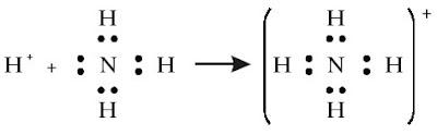 Ion amonium NH4 + dibentuk dari amonia (NH3) dan ion hidrogen melalui ikatan kovalen koordinasi