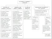 desarrollo humano y lenguaje