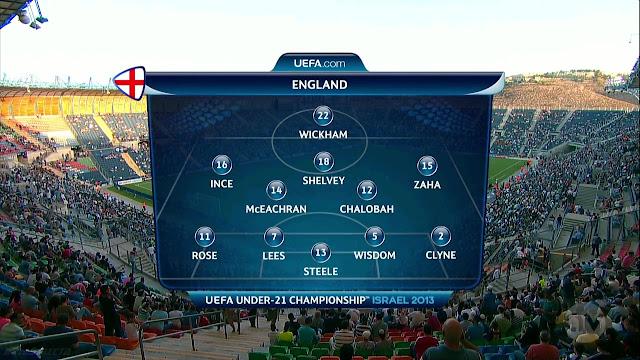Israel vs England