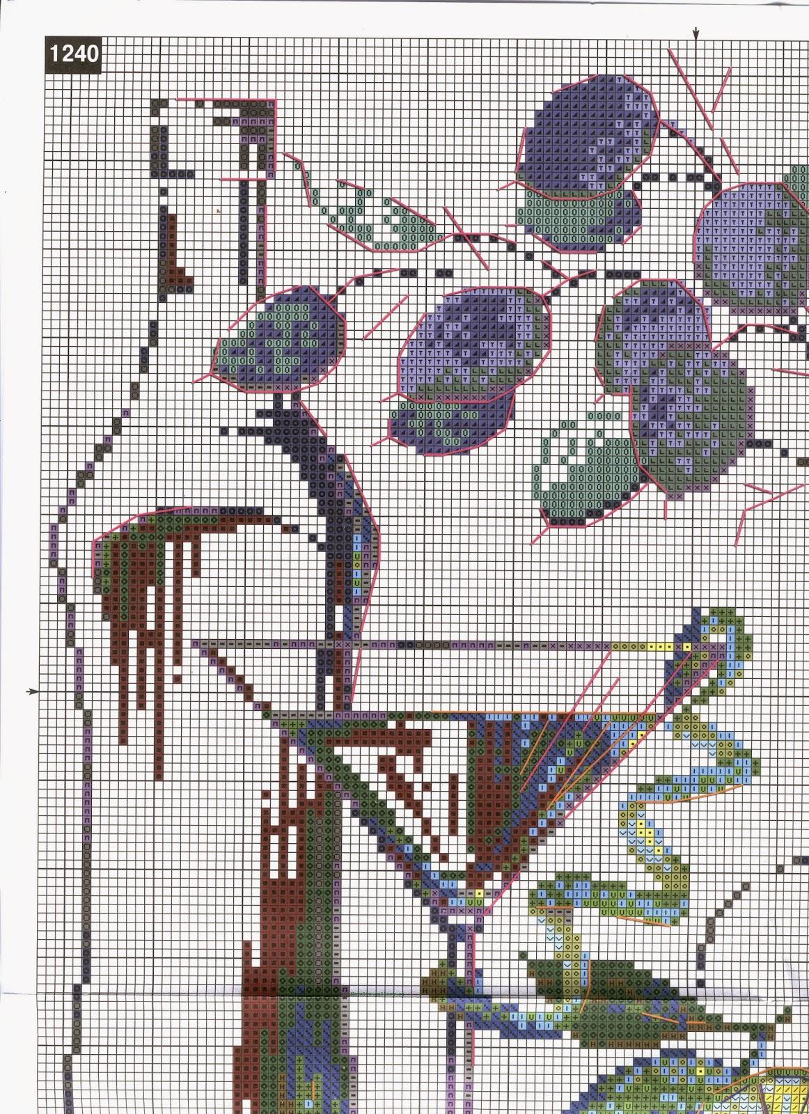схема вышивка на кухню натюрморт