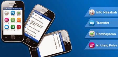 Cara Menggunakan SMS Banking BRI