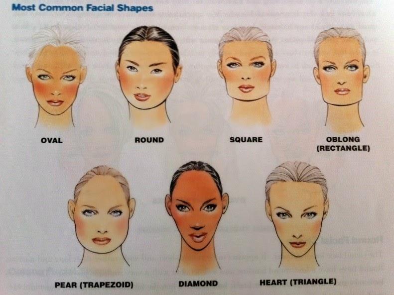 Wigs By Face Shape 98
