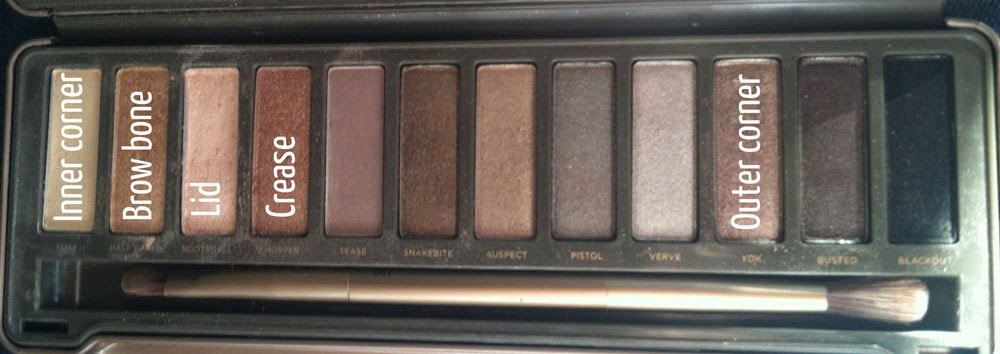 Naked 2 eye pallette