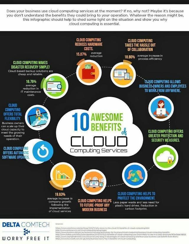 10 manfaat #cloud