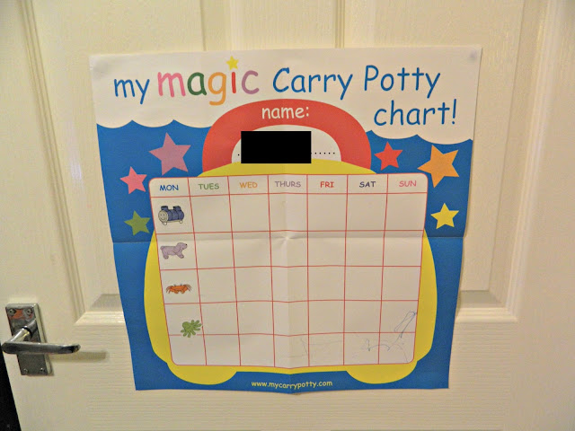 My Carry Potty Reward Chart Training