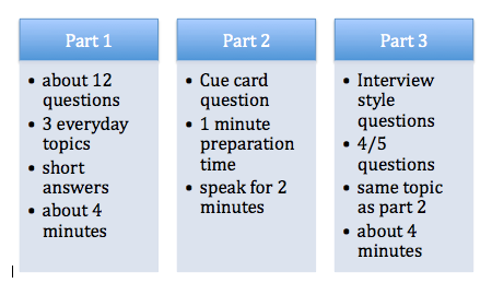how to get 9 bands in ielts speaking