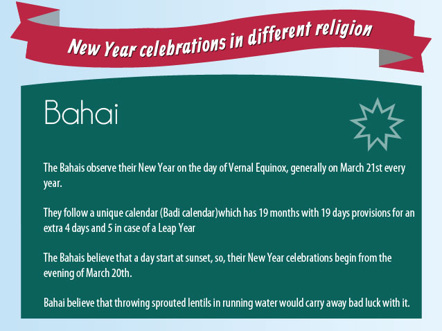 New Year Celebrations in Bahai Religion
