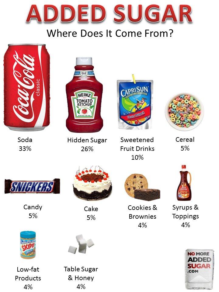 Natural Foods Stop Diarrhea