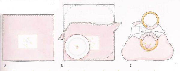 Сшить круглую сумку из ткани своими руками выкройки