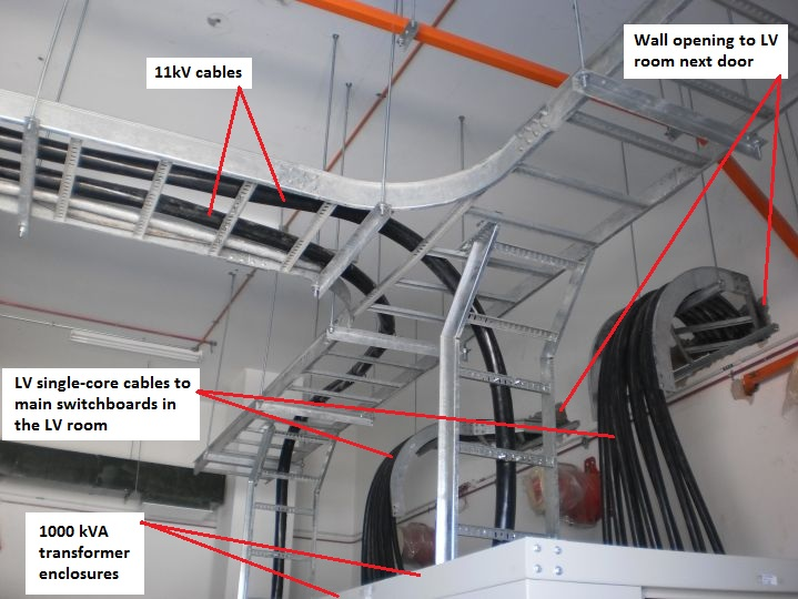 Electrical Installation Wiring Pictures Cable Ladder Pictures