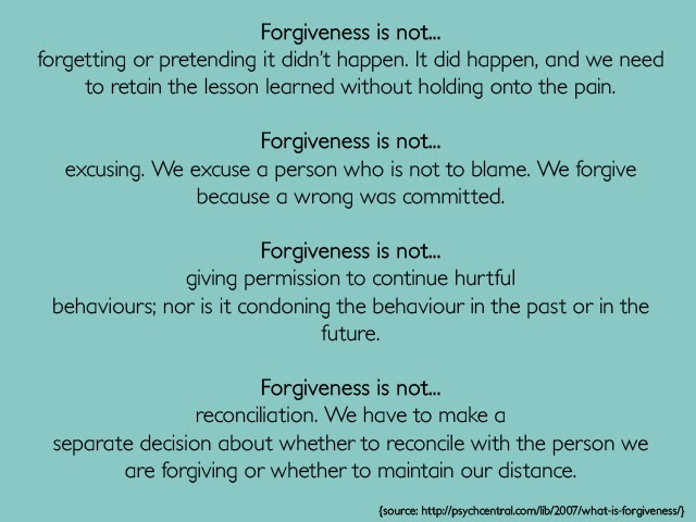 forgiveness essay titles Forgiving student loans pages 9 words  view full essay more essays like this: forgiveness, student loans, student debt, debt  sign up to view the complete essay.