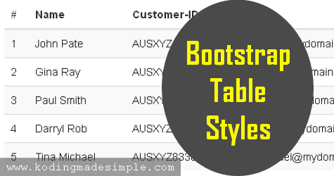 Twitter bootstrap table styles tutorial with examples for Bootstrap table example