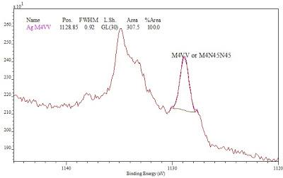 Auger Xray Spectroscopy1