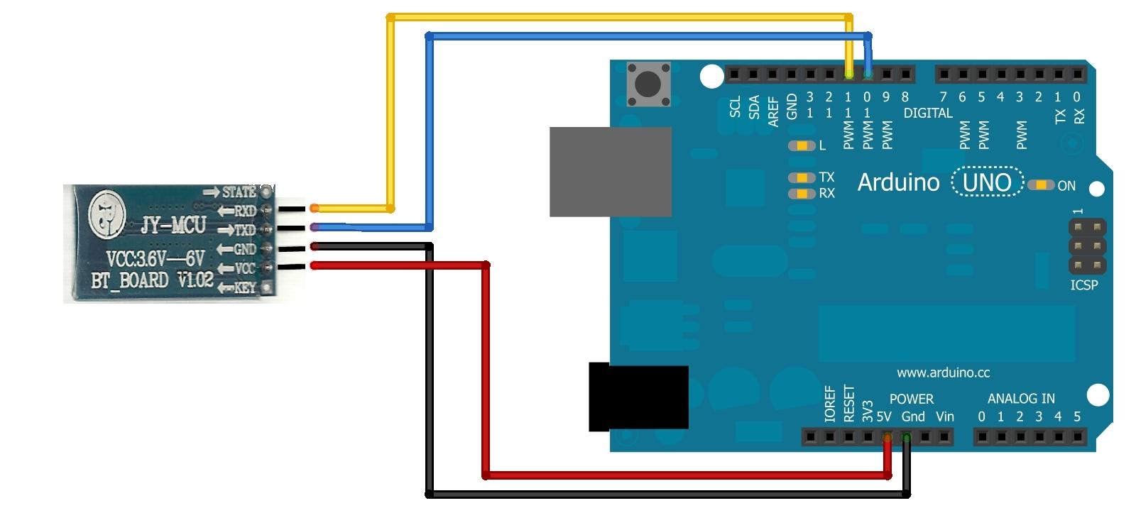 RN-52 - Bluetooth Audio Module - WRL-11678