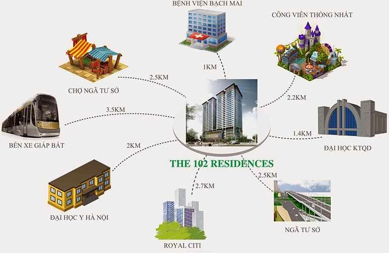 Liên kết vùng nhà tập thể 102 Trường Chinh Kinh Đô