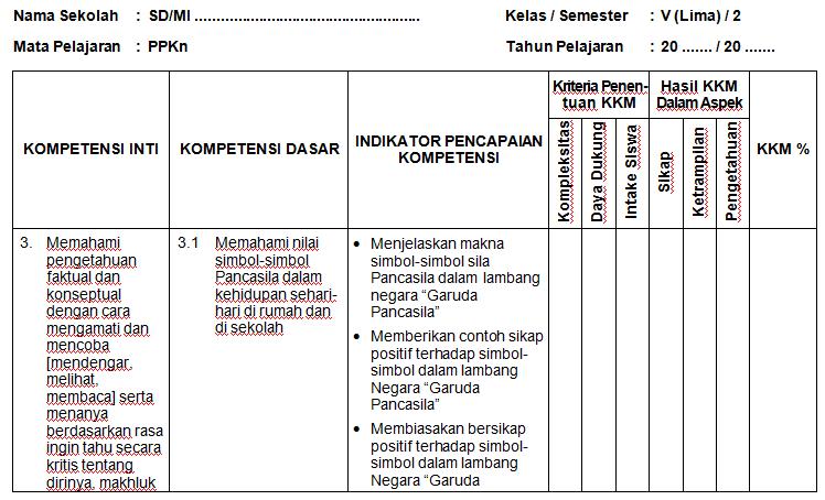 Aplikasi Kkm Kurikulum 2013 Semua Kelas Sd Mi Kurikulum 2013 Revisi