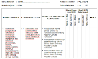 Aplikasi KKM Kurikulum 2013 Semua Kelas SD/MI