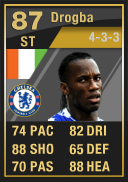 Didier Drogba (IF1) 87 - FIFA 12 Ultimate Team Card