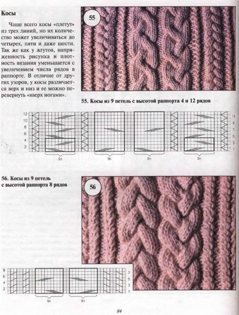 Вязание косичками спицами