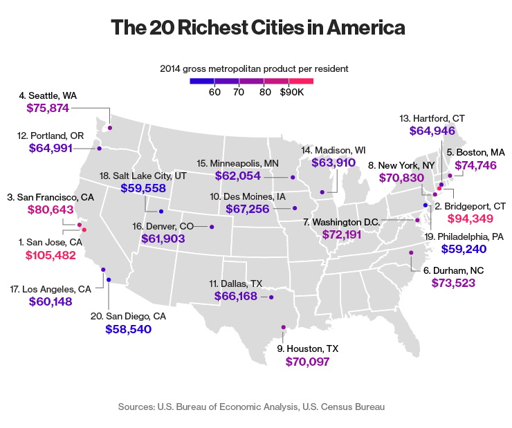 Top 20 richest cities in America