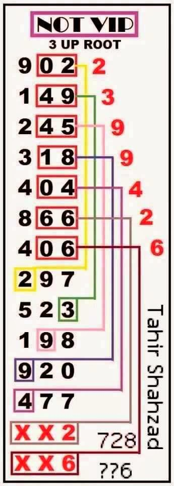 Thai Lotto Best 3up Route Chart 01-08-2014