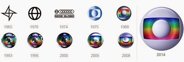 Evolução do logo TV Globo