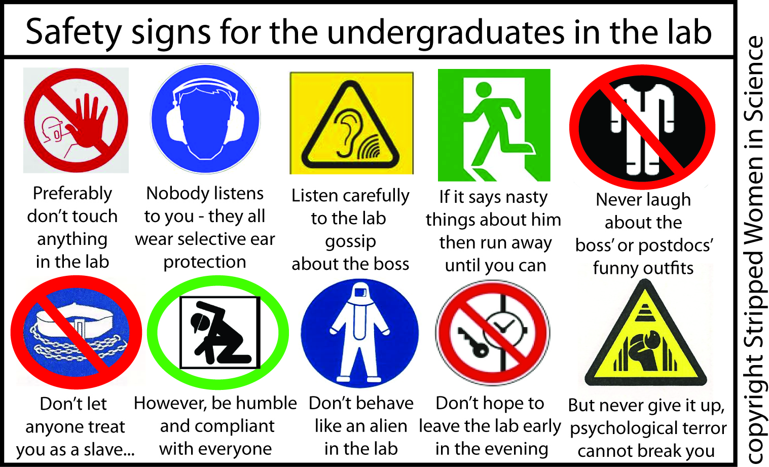 Stripped Women In Science Safety Signs For Undergraduates In The Lab