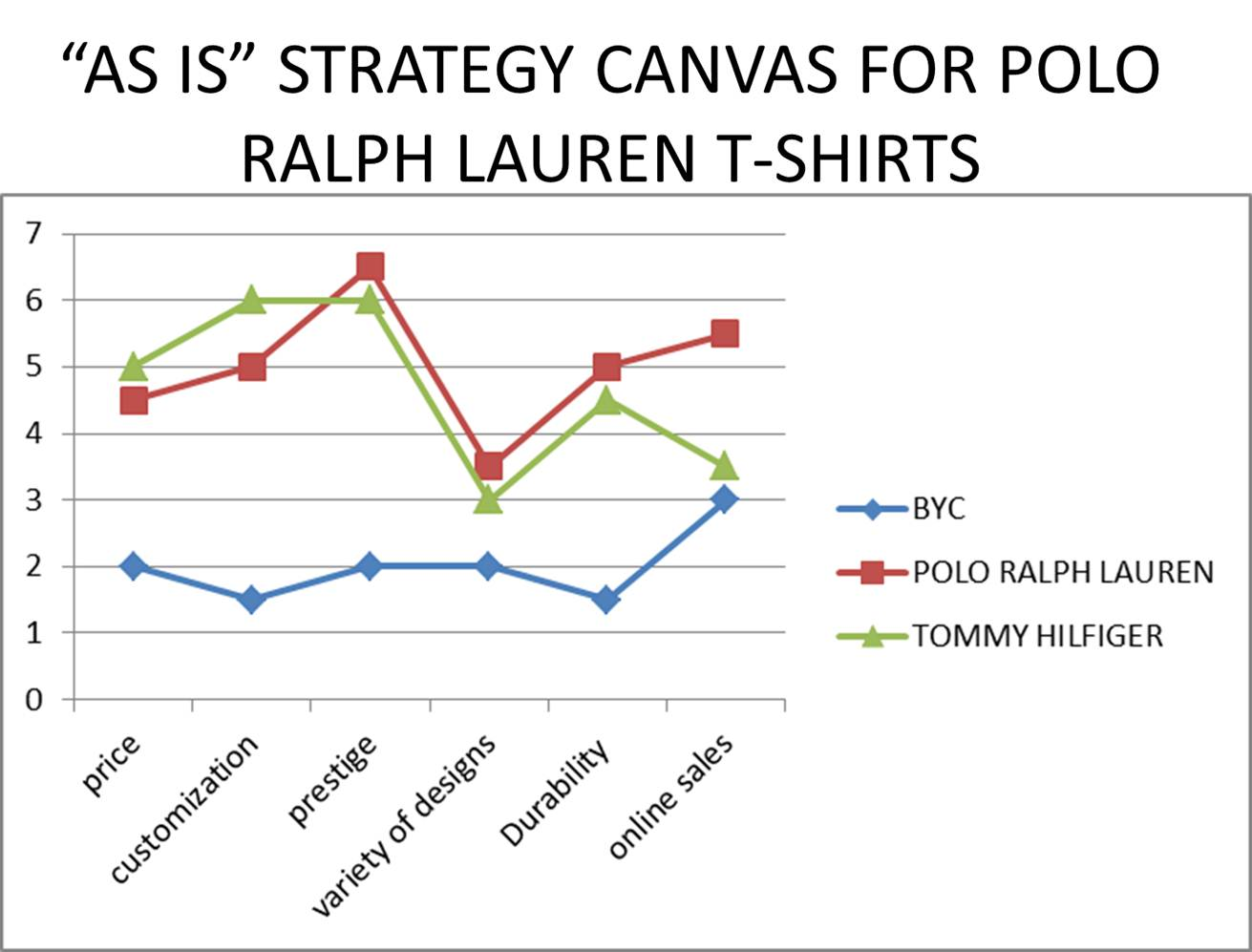 "ralph lauren strategy paper Ralph lauren's ceo stefan larsson recently revealed the company's turnaround  plan, called 'the way forward,"" which is designed to."