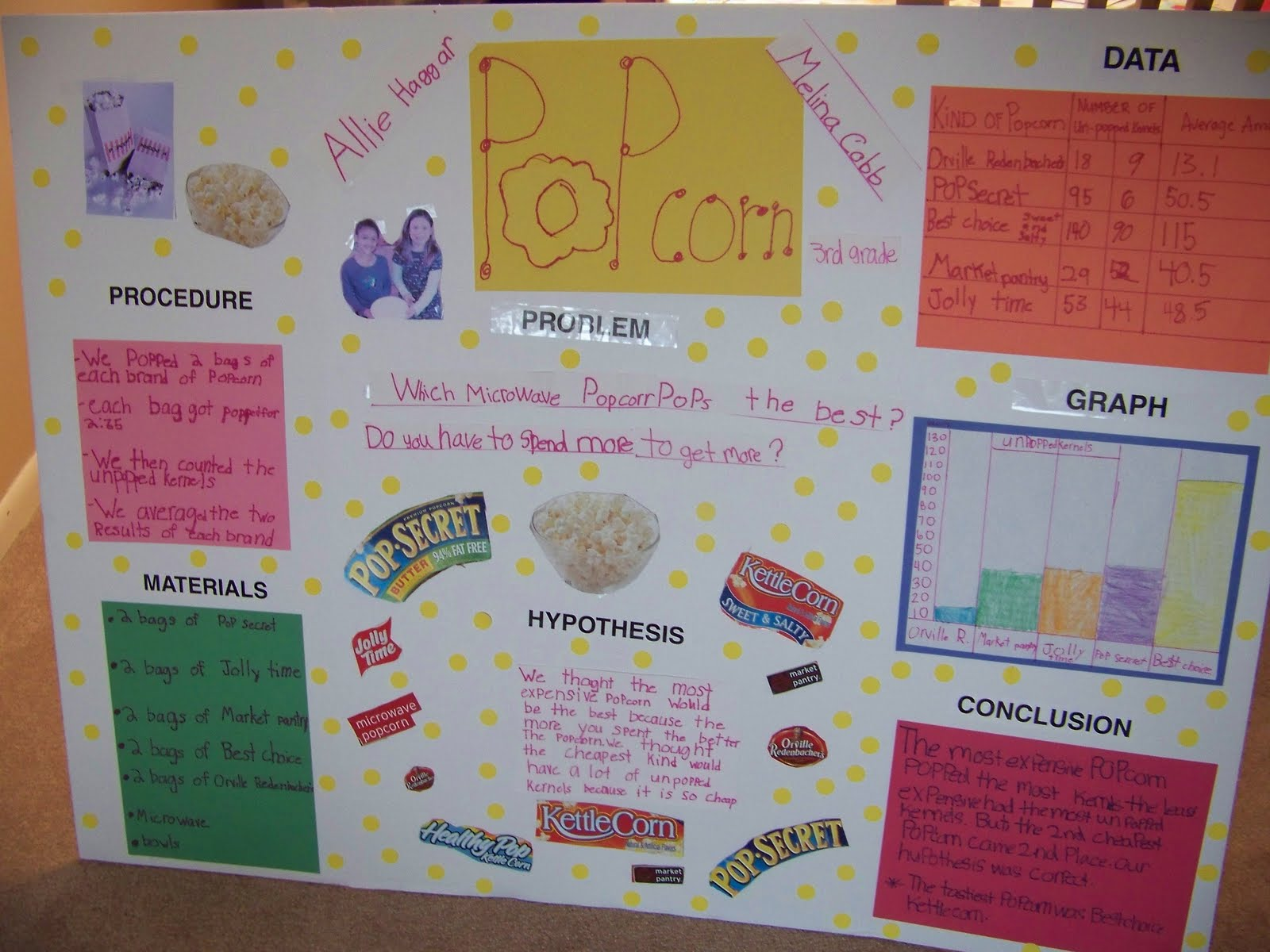 popcorn science fair projects What is a good popcorn science project title what is a catchy title for a science fair project about popcorn answer: snap, crackle, and popcorn could be a good title for a project about popcorn for the science far +1 more answer read more.