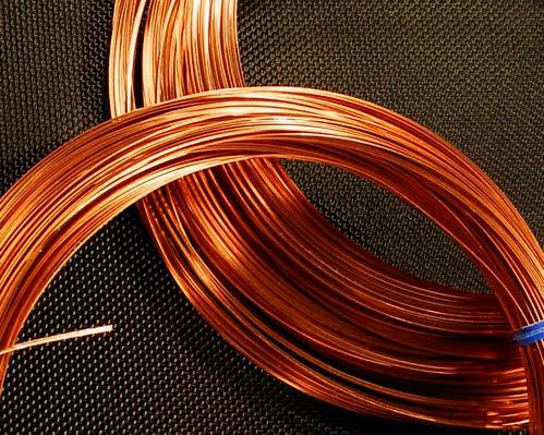 Copper Extends Winning Momentum; European Woes Cap Gains