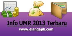 Gaji UMR Kabupaten Indramayu 2013
